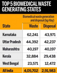The large figures tell a lot about the mismanagement in waste production and disposal.