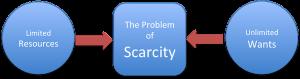 Scarity_Flow