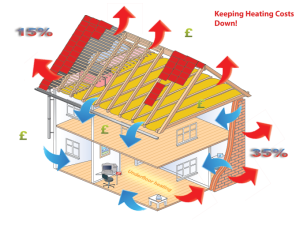 The Cavity insulated walls offer many benefits to you as well as others. Then, Why Not?