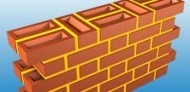 While the conventional method of building walls does not include it.