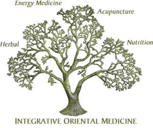 index-tree