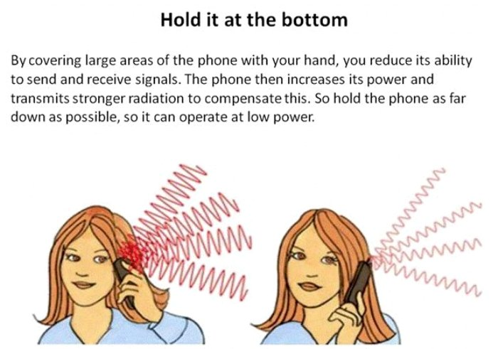 the effects of cell phones radiation Cell phone radiation at high doses  cnn explains: cell phones and radiation  $25 million assessment of radiation exposure and potential health effects.
