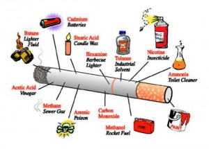 Cigarettes contain many harmful chemicals like carbon monoxide, arsenic, methanol which are really dangerous chemicals for human health.