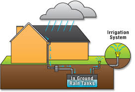 A very simple diagram, explaining the functioning of rain water harvesting.