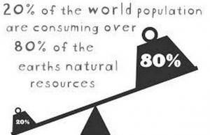 resource imbalance