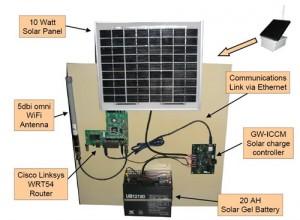 green-wifi-solar