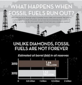 what-happens-when-fossil-fuels-run-out-289x300