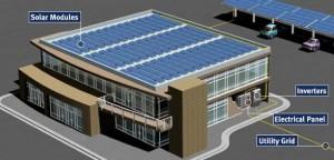 commercial_solar energy