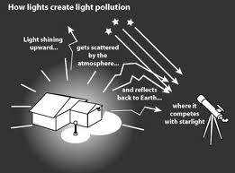 lightpollution_image4